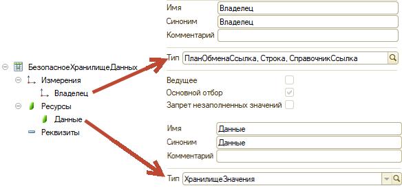 """Регистр сведений """"Безопасное хранилище данных"""""""